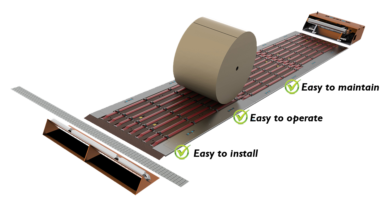 Easiness of roll handling systems